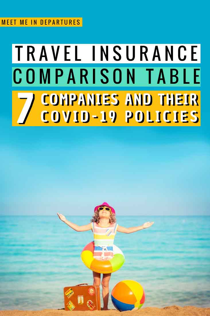 Tried n' Tested Travel Insurance & Their Coronavirus Travel Insurance Policies 8